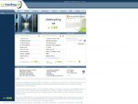 nethosting24.de