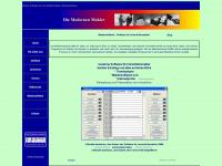 Software für Immobilienmakler: Die Modernen Makler