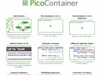 picocontainer.org