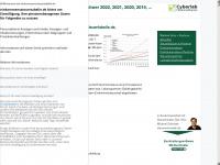 Einkommensteuertabelle 2015, 2014, 2013, 2012, 2011 und 2010 + Einkommensteuerrechner