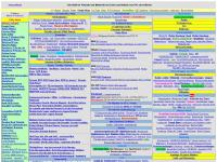 Mollos Links: PC, Internet, Hardware, Software, Nachrichten, Sicherheit,  Wissen, Einkaufen, Gesundheit, AVR, Hamburg, Reisen
