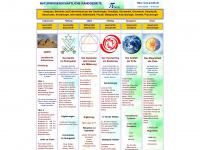 Naturwissenschaftliche Randgebiete - Geobiologie Geomantie Geophysik Mathematik Physik