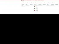 Ff-badueberkingen.de - Freiwillige Feuerwehr Bad Überkingen - Home