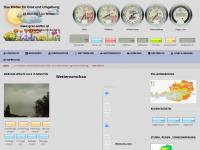 Private Wetterseite Graz-Umgebung - Startseite