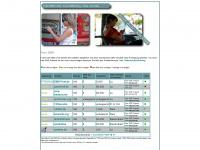 Planet-ali.de - Free SMS weltweit - Kostenlose SMS ohne Anmeldung
