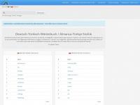 Beluka.de - beluka Deutsch-Türkisch Wörterbuch und Übersetzer
