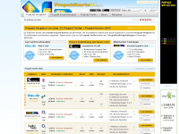 prepaidkarte24.com