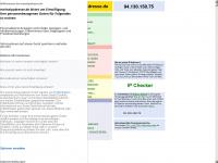 Wie ist meine IP-Adresse? - Das IP-Security-Portal