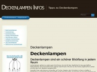deckenlampen-infos.de