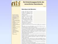 stammbaum-des-menschen.de