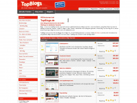 topblogs.de