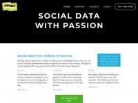 twingly.com