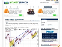 moneymunch.com