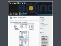 GermanHeroes - Homepage des BOINC Teams