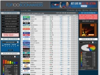 top100bookmakers.com