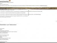 smartmonitor.ch