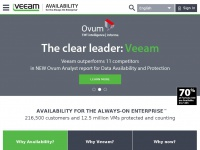 veeam.com