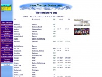 Linksammlung von Privaten Wetterstationen
