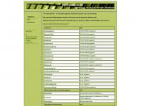 Verzeichnis deutschsprachiger Jobbörsen und Stellenangebote: Stellenanzeigen per Stellenbörsen und Metasuchmaschinen
