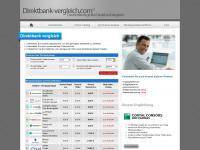 Direktbank vergleich | Direktbanken im Vergleich