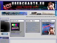 usercharts.eu