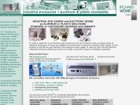 industrial-enclosures.com
