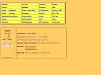Private Homepage von Thomas Mütsch, Windischbuch