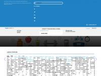 worldhealth.net