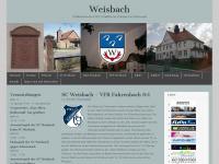weisbach.info