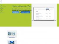 zurichinvest.ch Thumbnail