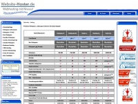 website-hoster.de