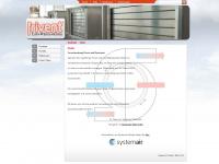 Frivent.com