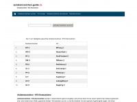 autokennzeichen-guide.de