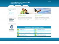 vergleich-von-versicherung.de