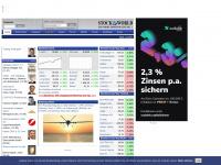 stock-world.de