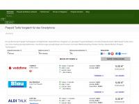 prepaid-vergleichen.de