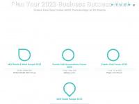 europecongress.com