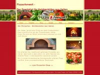 pizzaofenwelt.de Webseite Vorschau