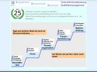 qtech.ch Webseite Vorschau