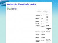 Kirchenthumbach-wetter.de