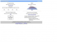 3dsoftware.com