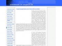 Onlinekredit-im-vergleich.de