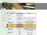 klavierunterricht-klavierlehrer.ch Webseite Vorschau