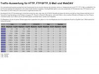 Feuerwehr-kleinheidorn.de
