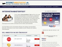 internetanbietertest.de