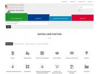 statistikportal.de