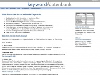 keyword-datenbank.de