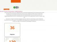 Interaction-schweiz.ch