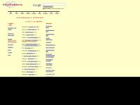 geopowers.com