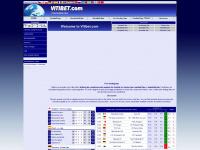 Vitibet.com